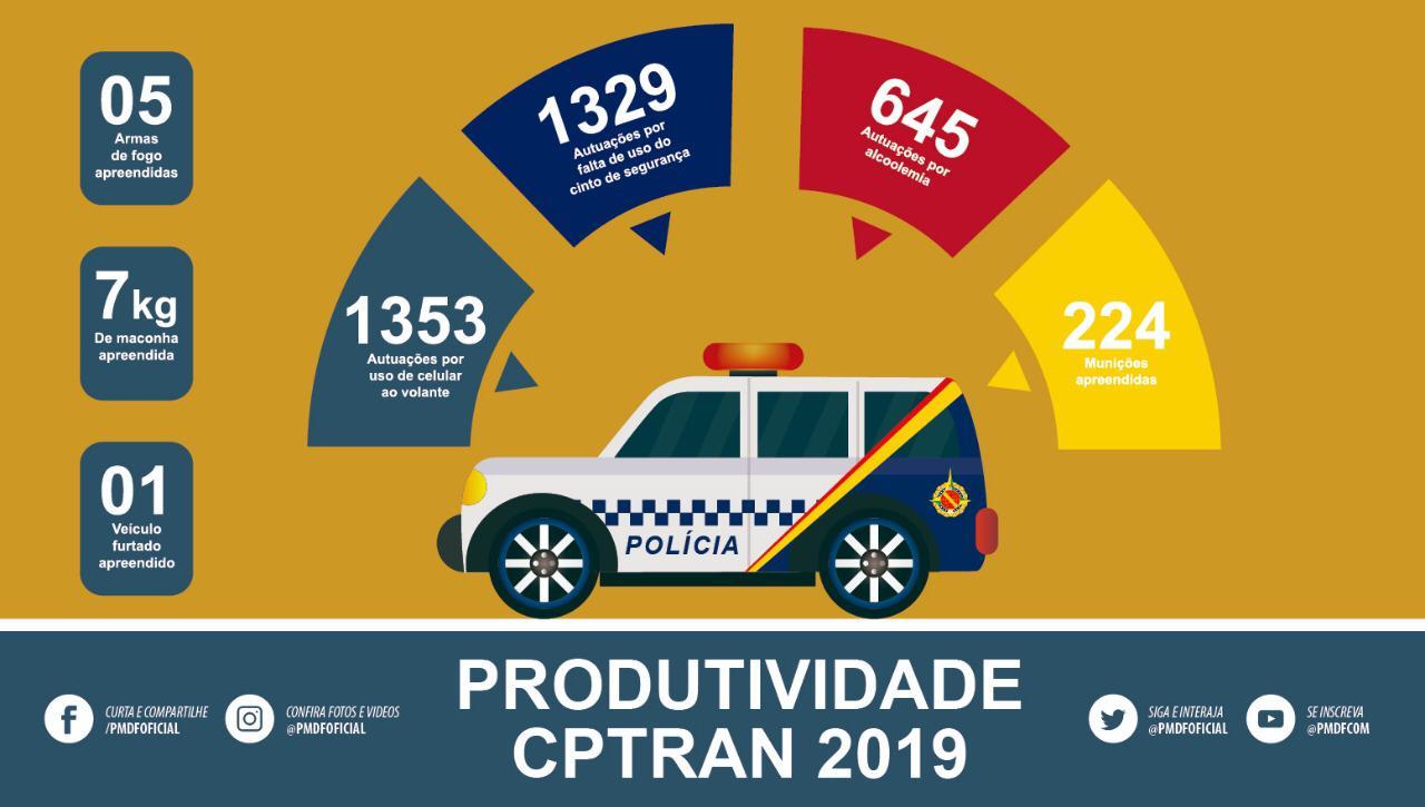 Ano começa com dados positivos na prevenção de acidentes de trânsito